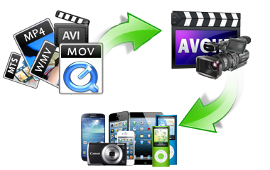 video converter for Android