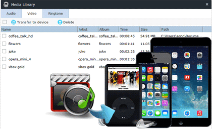 Record Video and Remove DRM Protection