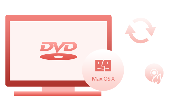 DVD burner and DVD Ripper Combination